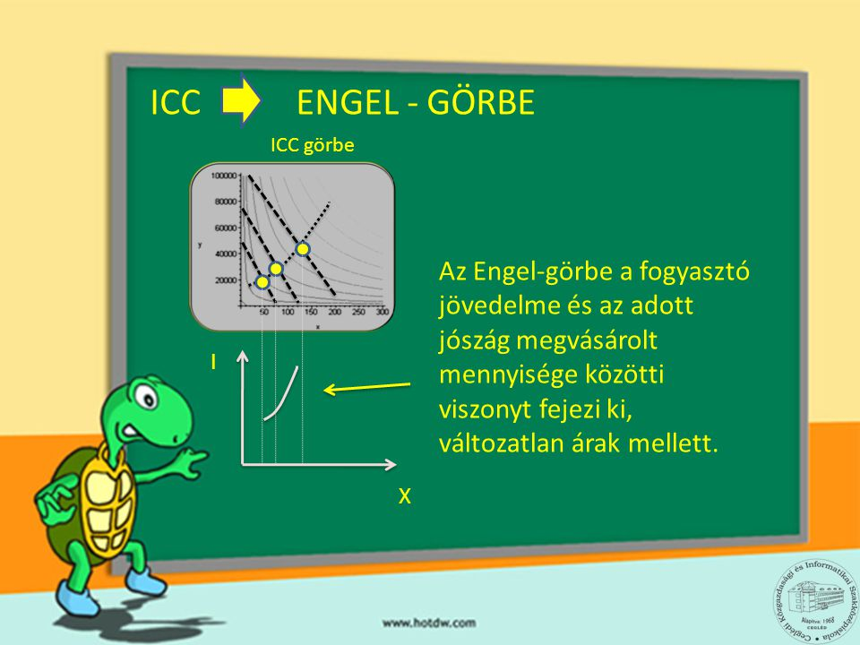 ICC ENGEL - GÖRBE ICC görbe.