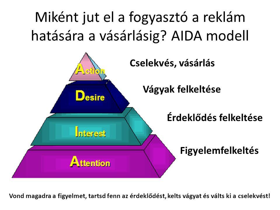 Miként jut el a fogyasztó a reklám hatására a vásárlásig AIDA modell