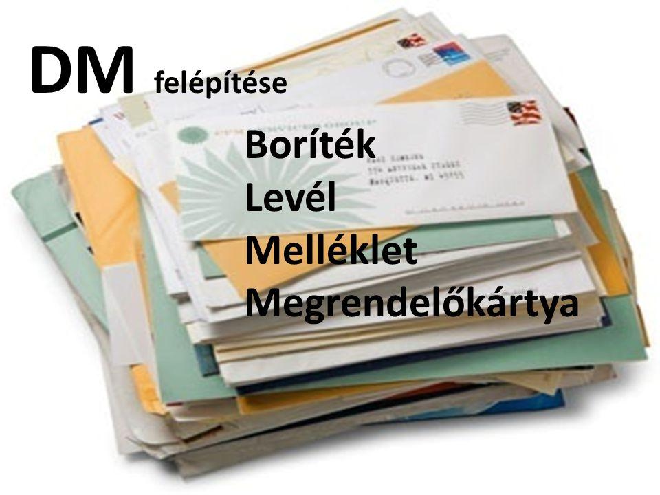 DM felépítése Boríték Levél Melléklet Megrendelőkártya