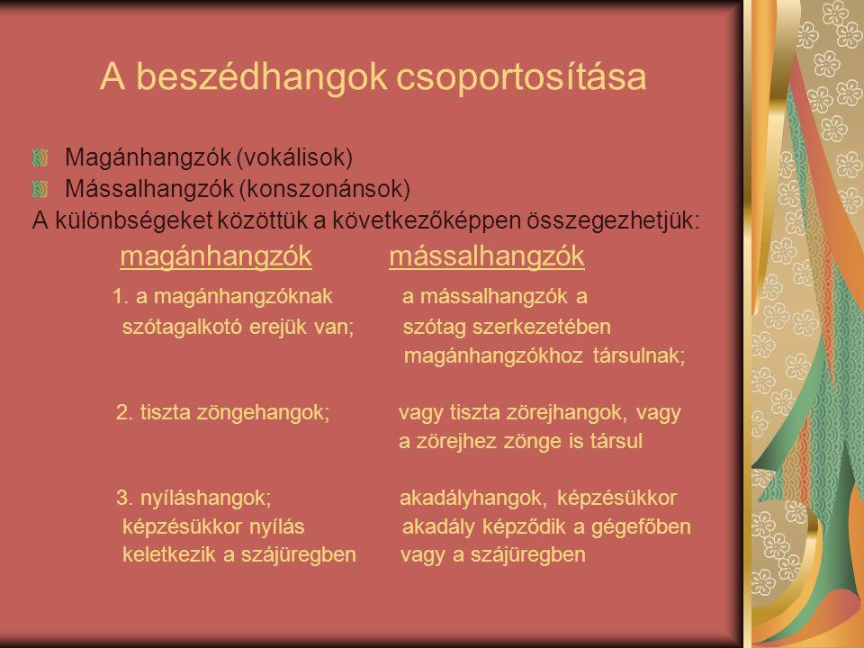 A beszédhangok csoportosítása