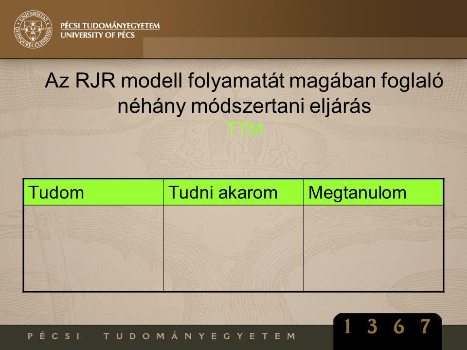 Az RJR modell folyamatát magában foglaló néhány módszertani eljárás TTM
