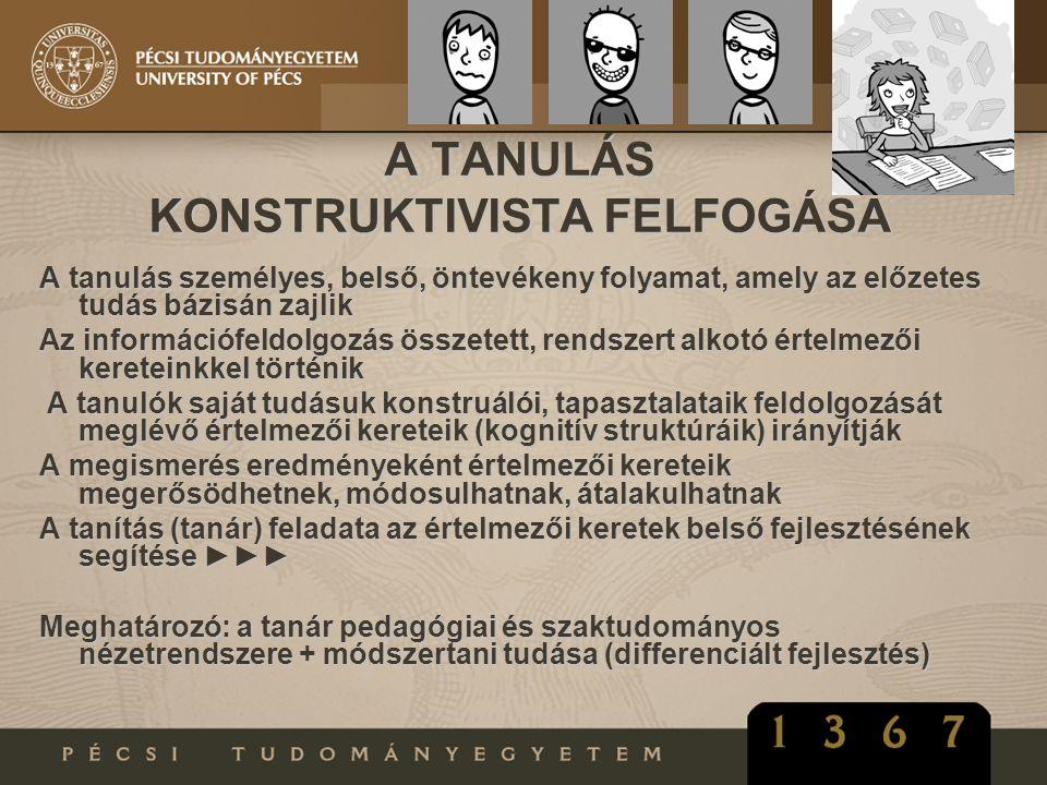 A TANULÁS KONSTRUKTIVISTA FELFOGÁSA