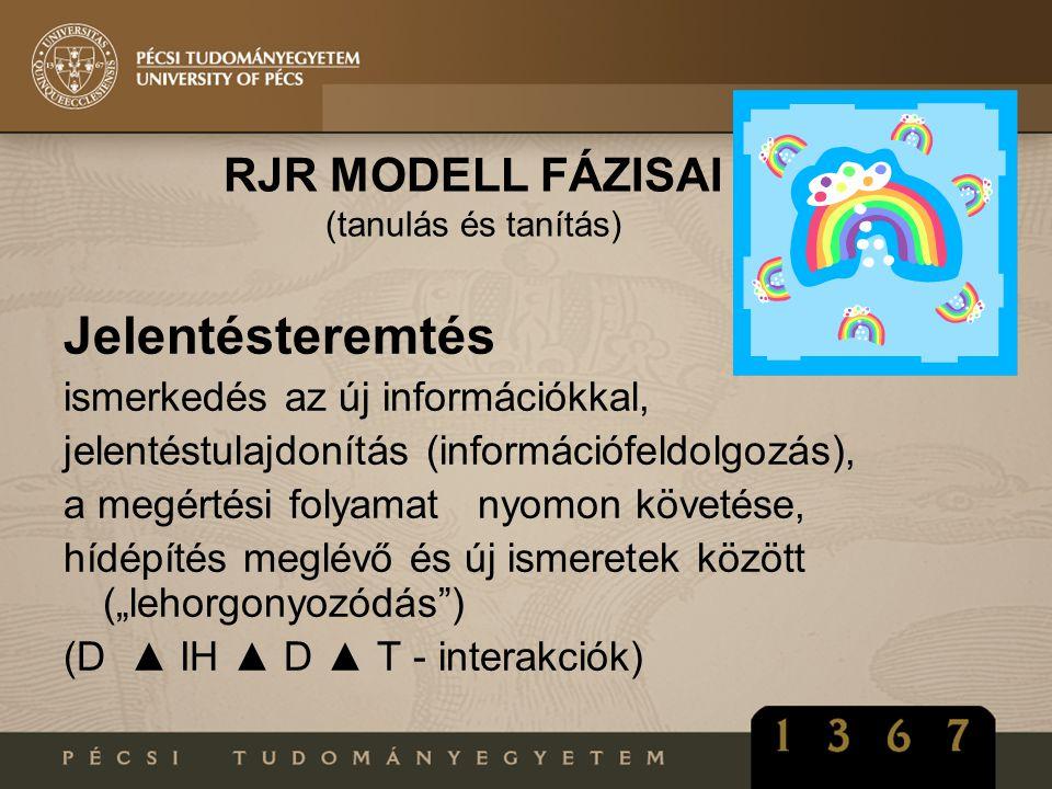 RJR MODELL FÁZISAI (tanulás és tanítás)