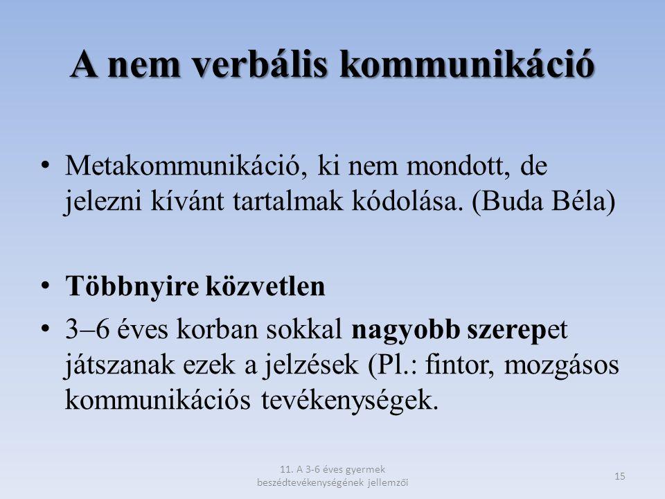 A nem verbális kommunikáció