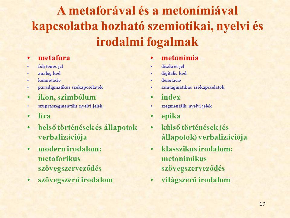 A metaforával és a metonímiával kapcsolatba hozható szemiotikai, nyelvi és irodalmi fogalmak
