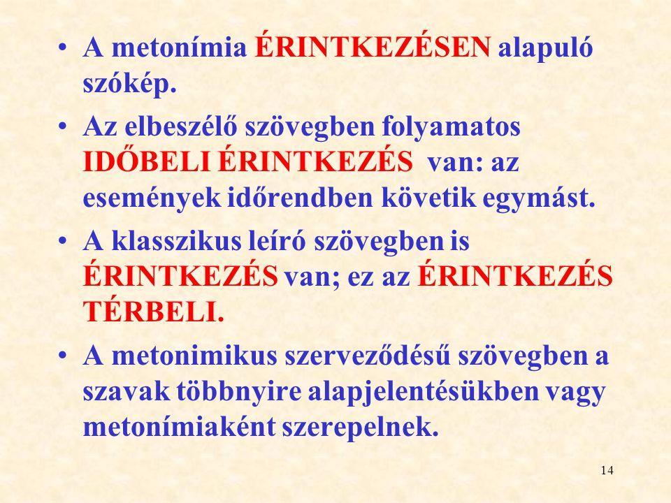 A metonímia ÉRINTKEZÉSEN alapuló szókép.