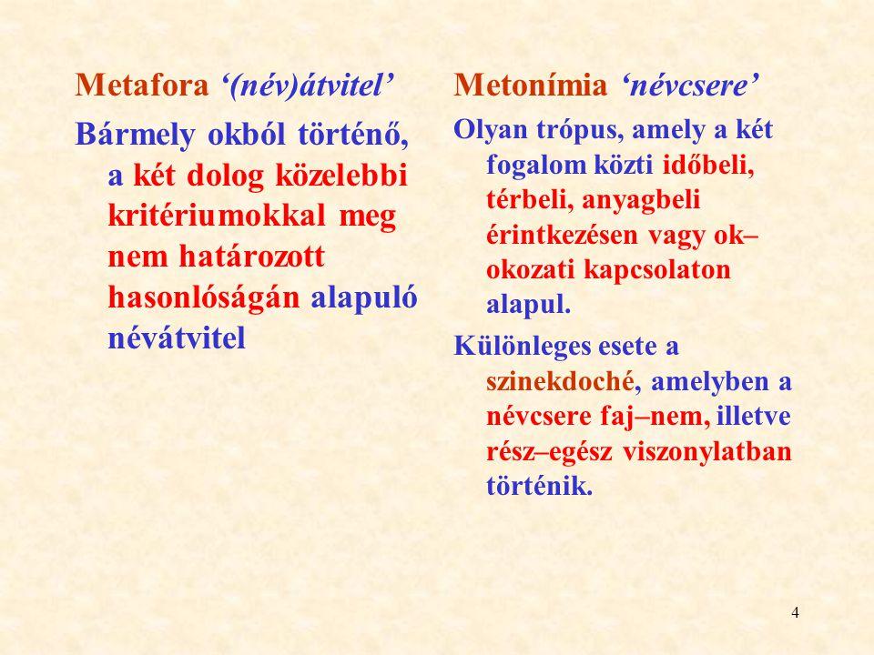 Metafora '(név)átvitel'