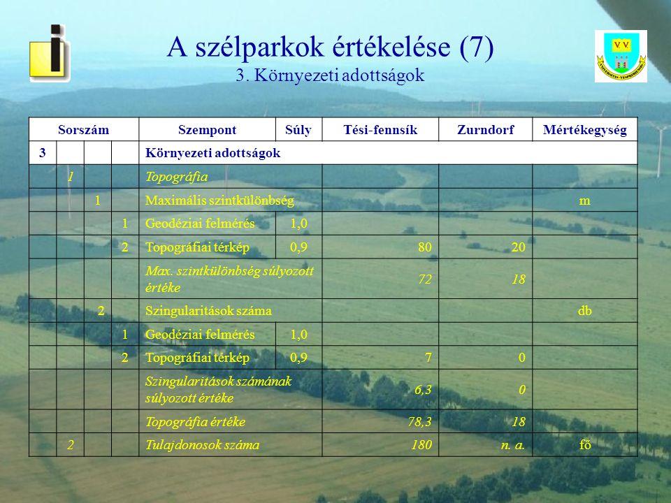 A szélparkok értékelése (7) 3. Környezeti adottságok