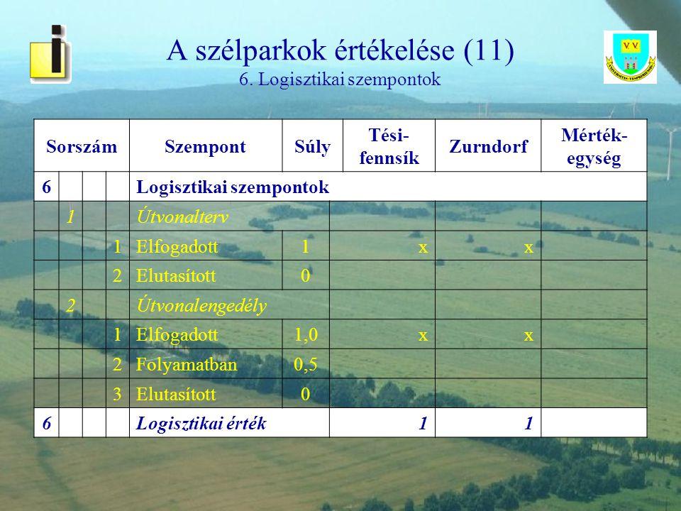 A szélparkok értékelése (11) 6. Logisztikai szempontok