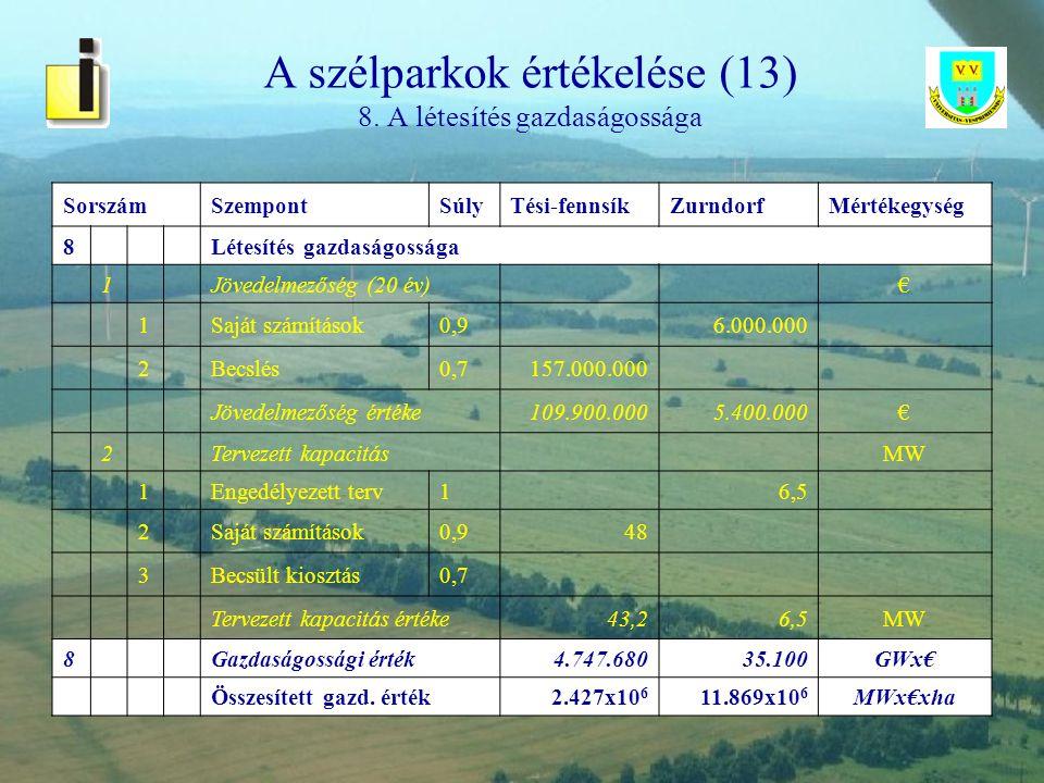 A szélparkok értékelése (13) 8. A létesítés gazdaságossága