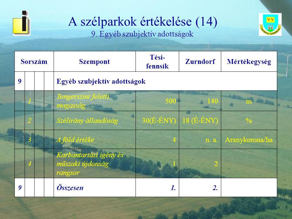 A szélparkok értékelése (14) 9. Egyéb szubjektív adottságok