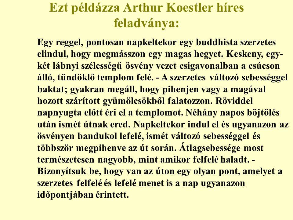 Ezt példázza Arthur Koestler híres feladványa: