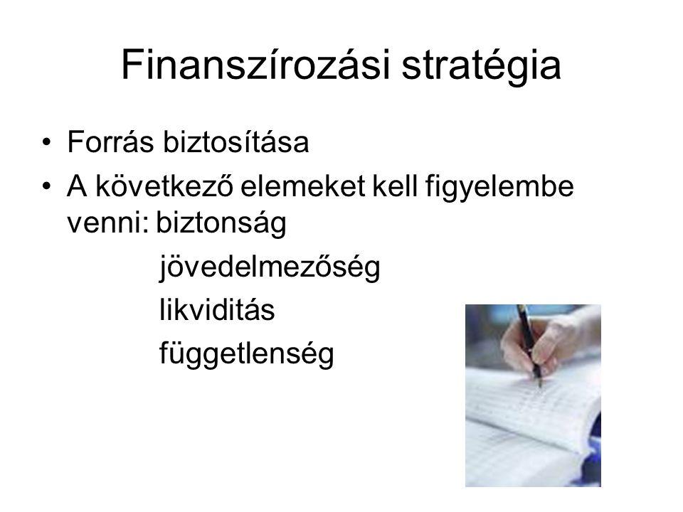Finanszírozási stratégia