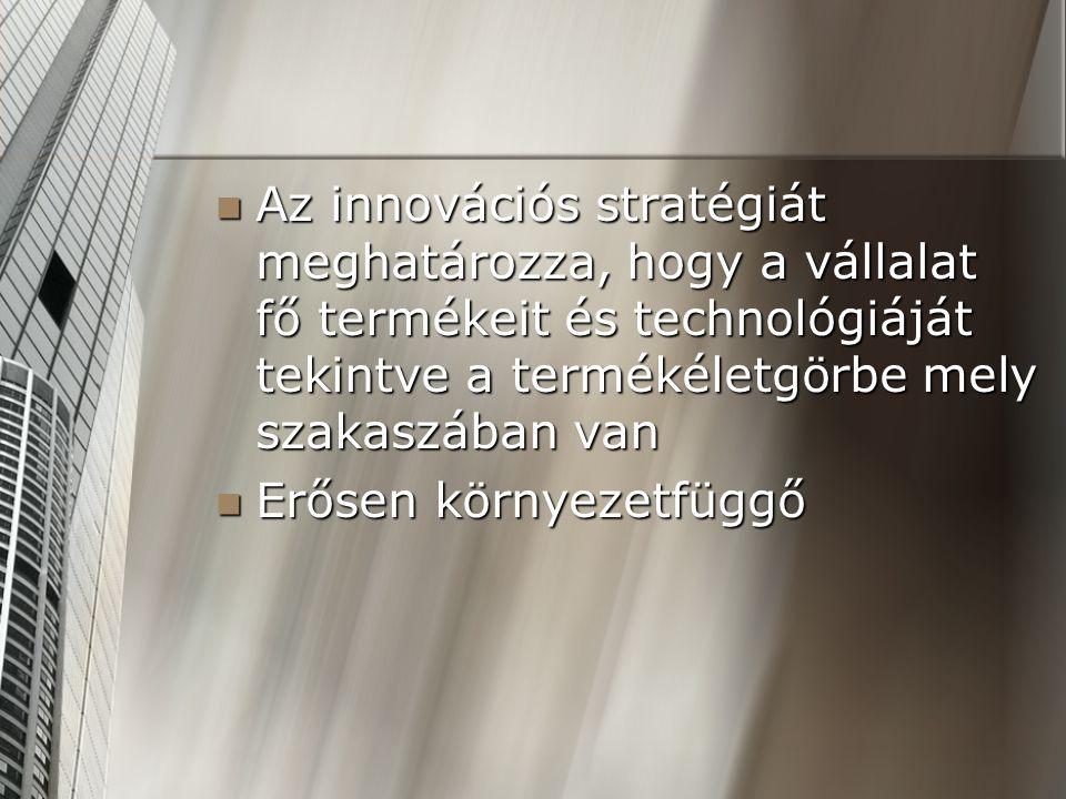Az innovációs stratégiát meghatározza, hogy a vállalat fő termékeit és technológiáját tekintve a termékéletgörbe mely szakaszában van