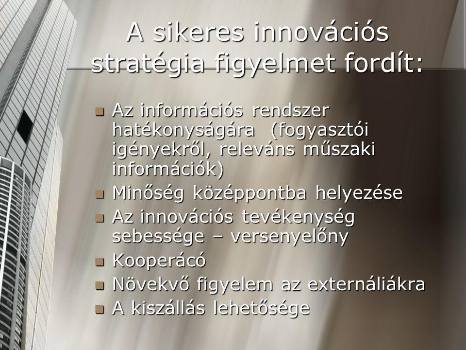 A sikeres innovációs stratégia figyelmet fordít: