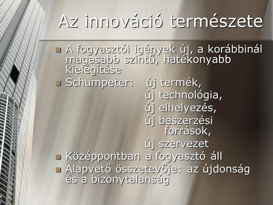 Az innováció természete
