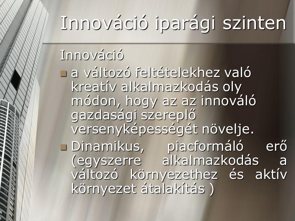 Innováció iparági szinten