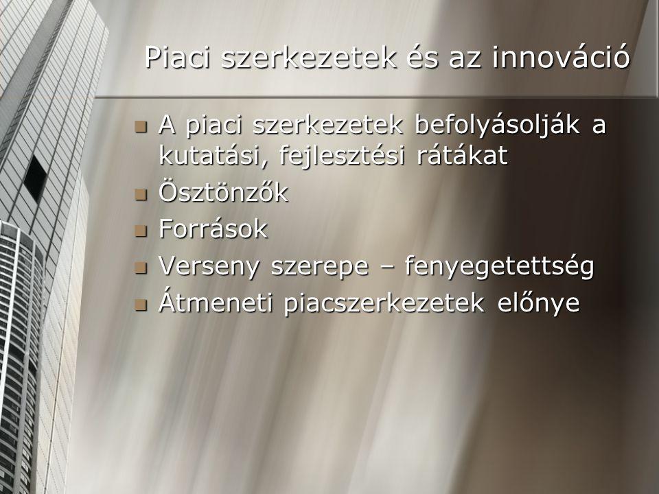 Piaci szerkezetek és az innováció