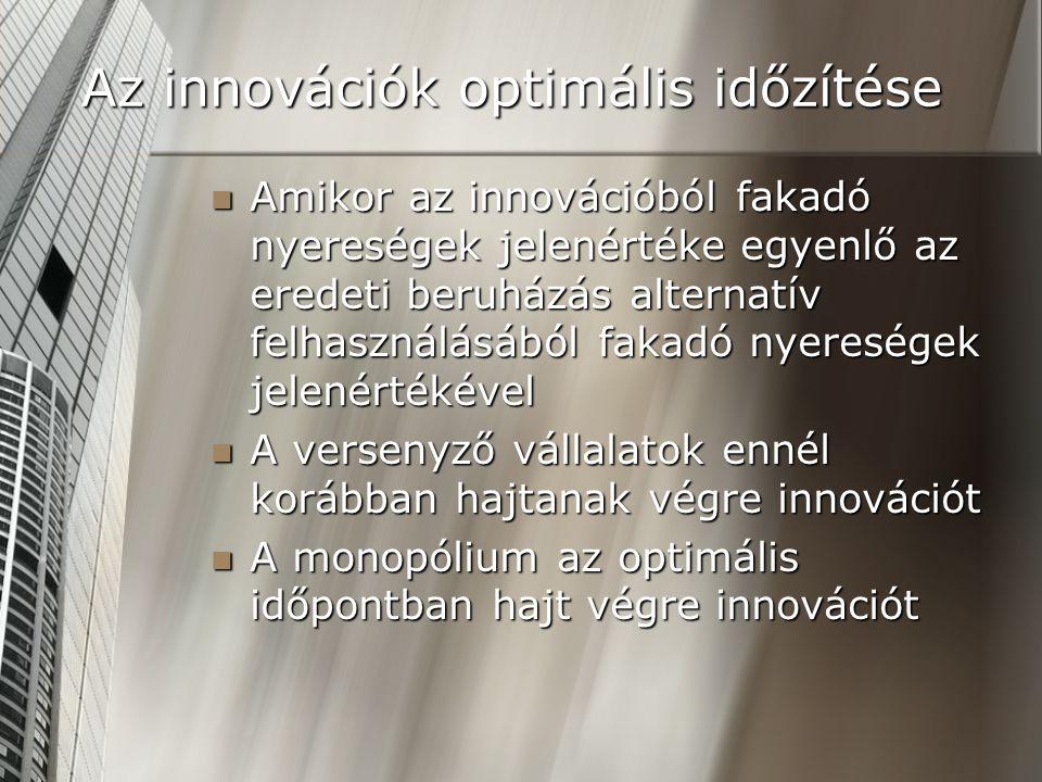Az innovációk optimális időzítése