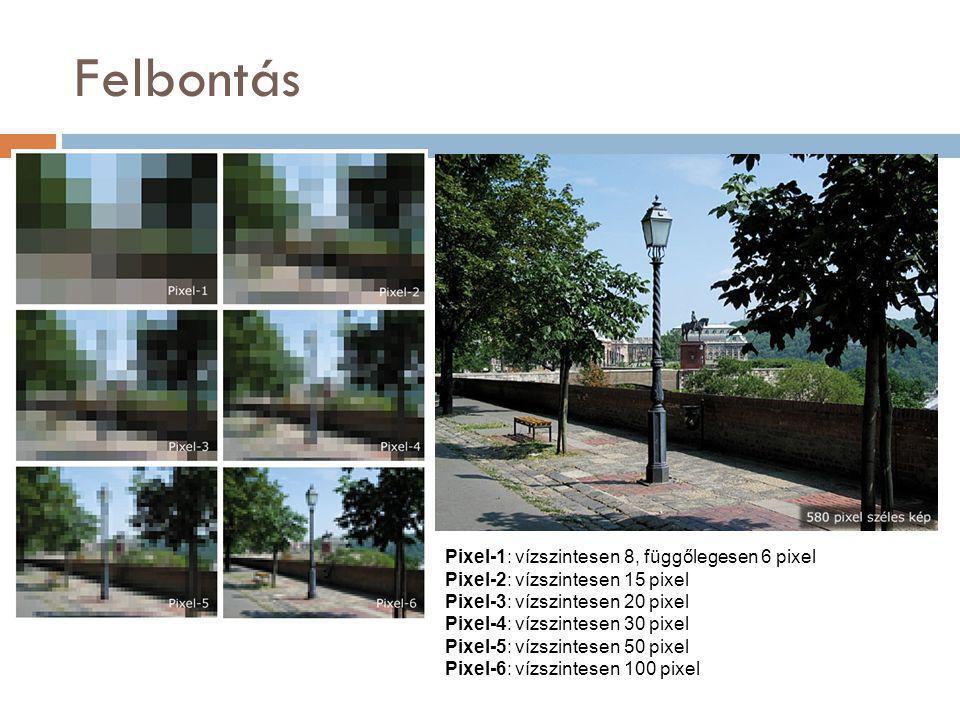 Felbontás Pixel-1: vízszintesen 8, függőlegesen 6 pixel