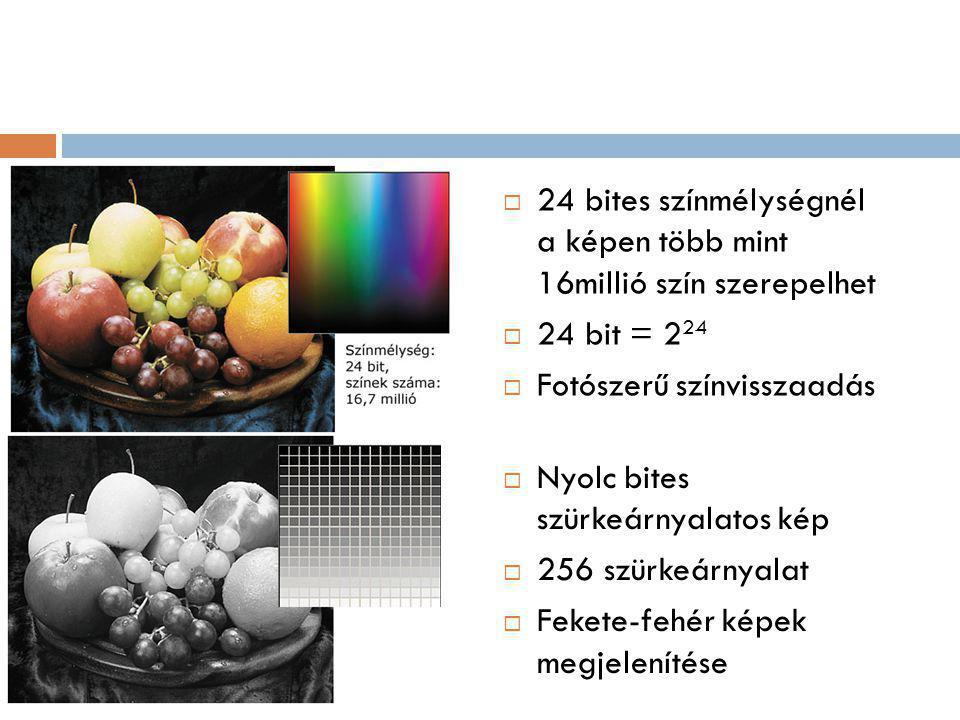 24 bites színmélységnél a képen több mint 16millió szín szerepelhet