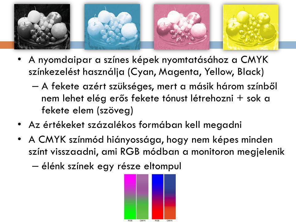 A nyomdaipar a színes képek nyomtatásához a CMYK színkezelést használja (Cyan, Magenta, Yellow, Black)