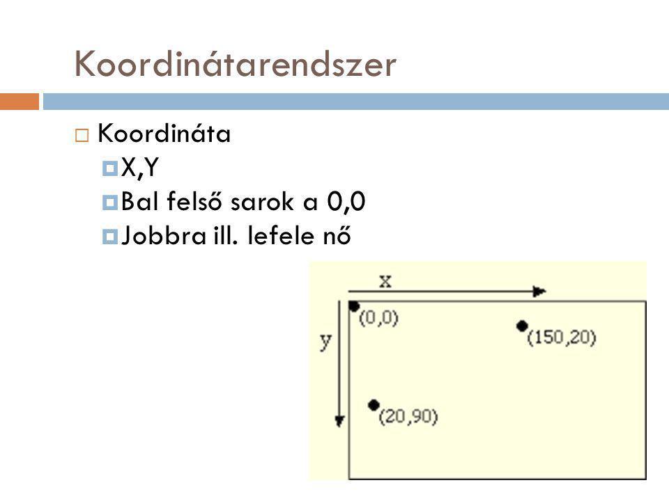 Koordinátarendszer Koordináta X,Y Bal felső sarok a 0,0