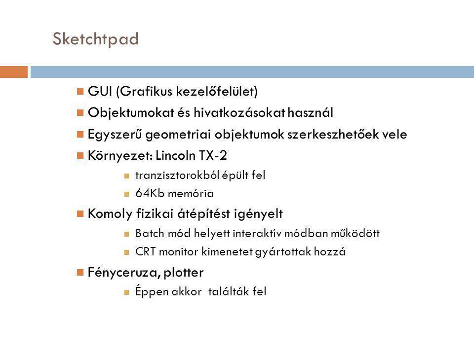 Sketchtpad GUI (Grafikus kezelőfelület)