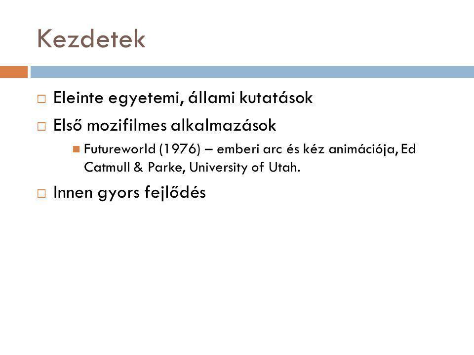Kezdetek Eleinte egyetemi, állami kutatások