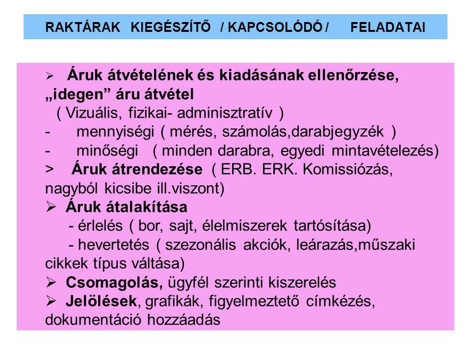 RAKTÁRAK KIEGÉSZÍTŐ / KAPCSOLÓDÓ / FELADATAI