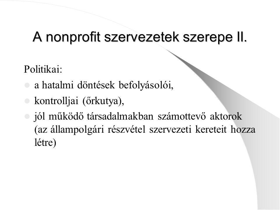 A nonprofit szervezetek szerepe II.