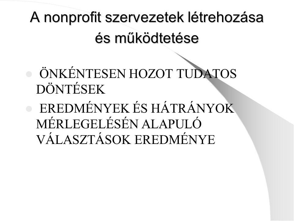 A nonprofit szervezetek létrehozása és működtetése