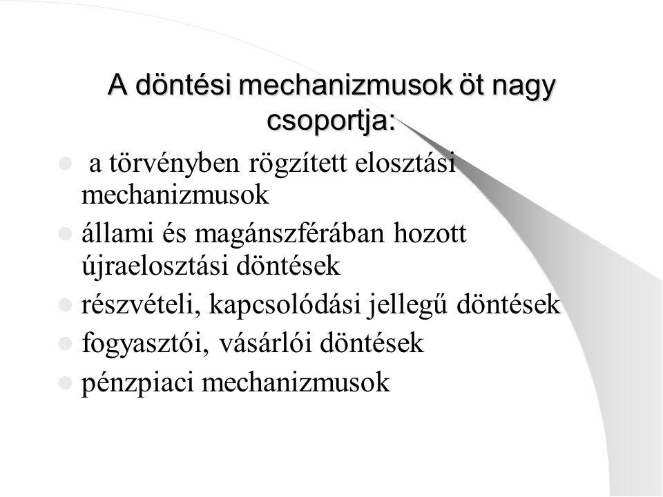 A döntési mechanizmusok öt nagy csoportja: