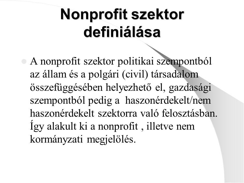 Nonprofit szektor definiálása