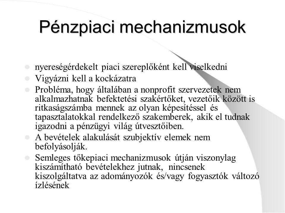 Pénzpiaci mechanizmusok