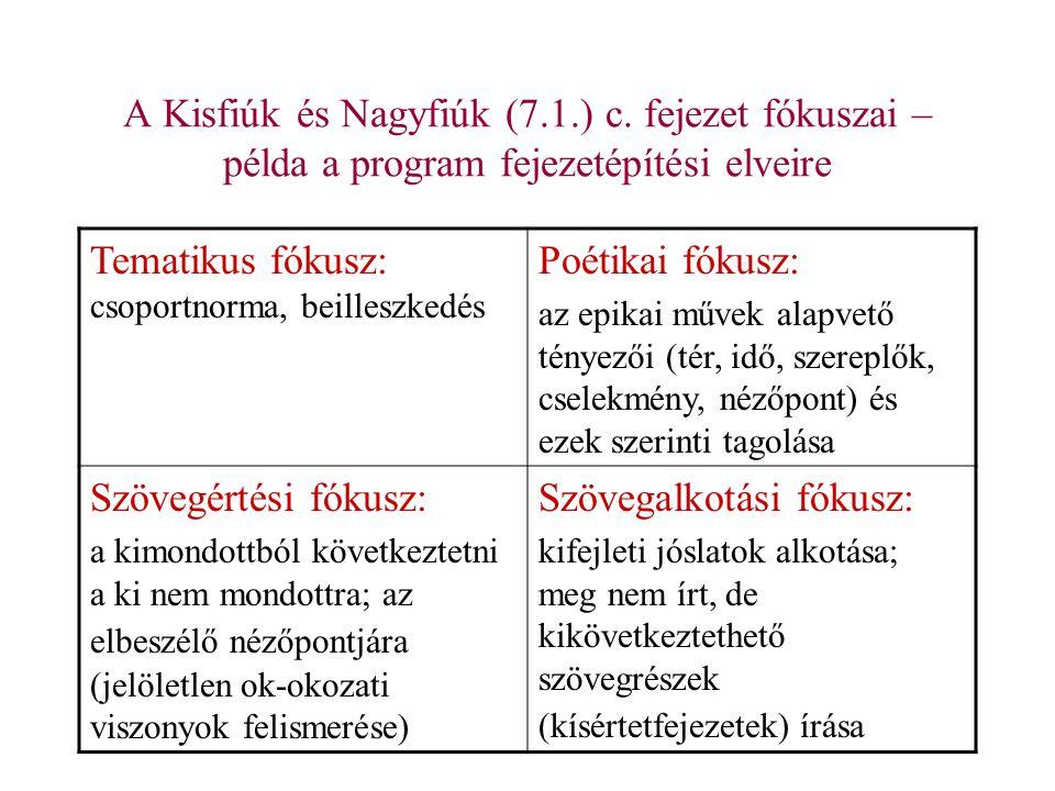 Tematikus fókusz: csoportnorma, beilleszkedés Poétikai fókusz: