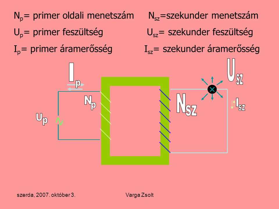 Np= primer oldali menetszám Nsz=szekunder menetszám