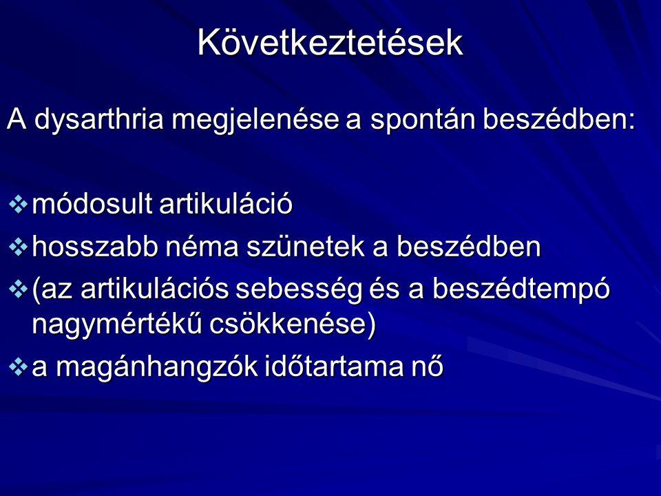 Következtetések A dysarthria megjelenése a spontán beszédben: