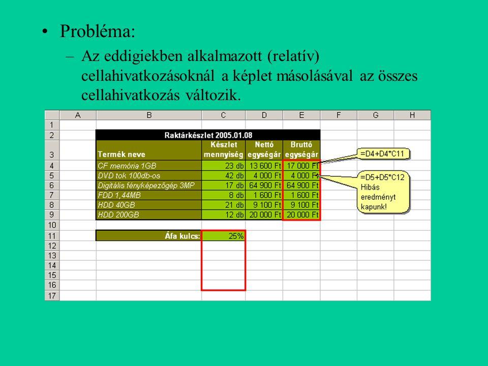 Probléma: Az eddigiekben alkalmazott (relatív) cellahivatkozásoknál a képlet másolásával az összes cellahivatkozás változik.