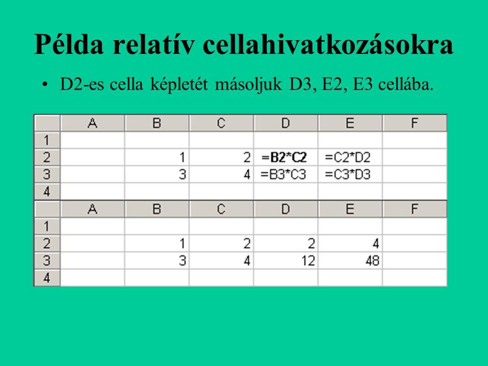 Példa relatív cellahivatkozásokra