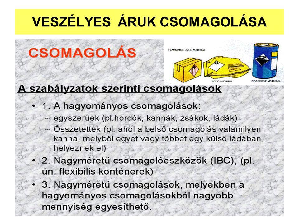 VESZÉLYES ÁRUK CSOMAGOLÁSA