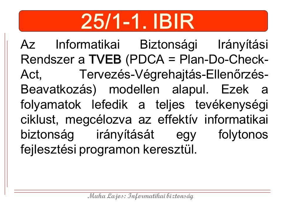 25/1-1. IBIR