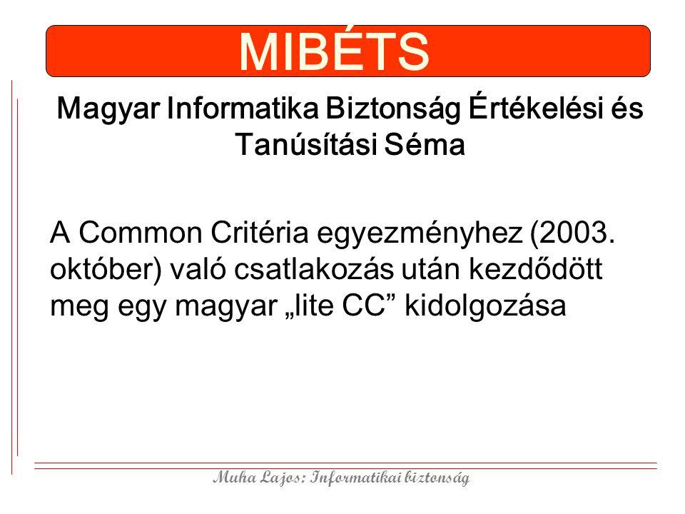 Magyar Informatika Biztonság Értékelési és Tanúsítási Séma