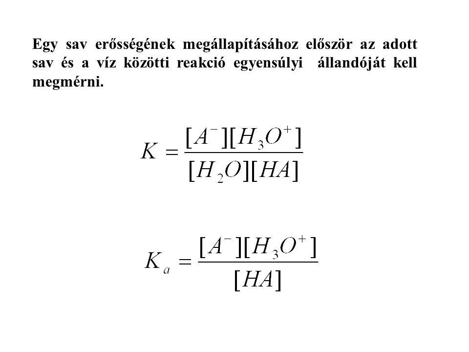 Egy sav erősségének megállapításához először az adott sav és a víz közötti reakció egyensúlyi állandóját kell megmérni.