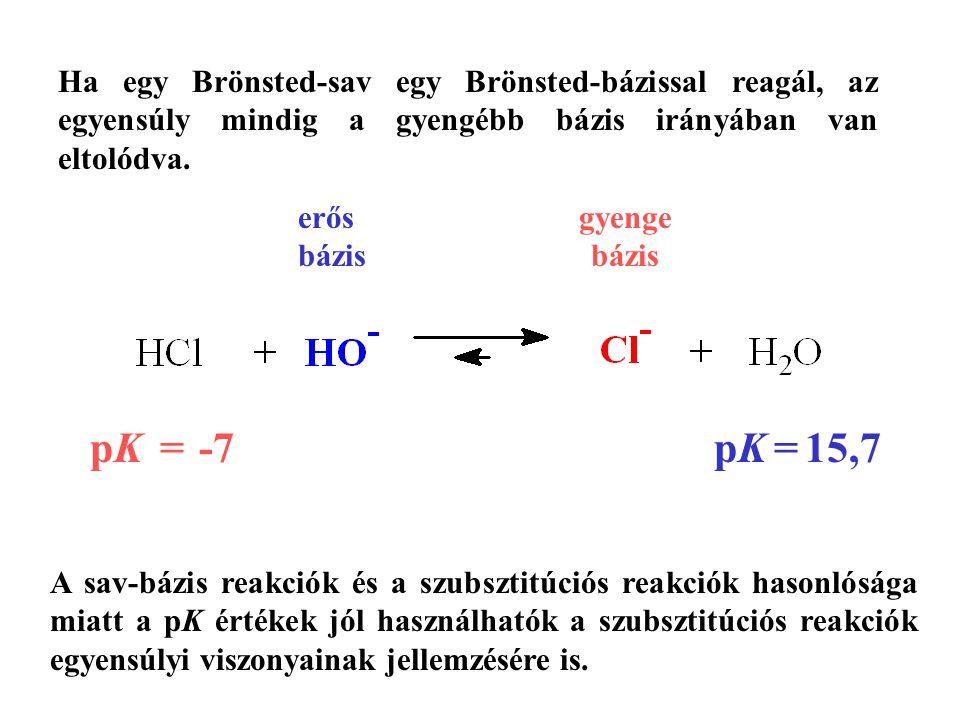 Ha egy Brönsted-sav egy Brönsted-bázissal reagál, az egyensúly mindig a gyengébb bázis irányában van eltolódva.