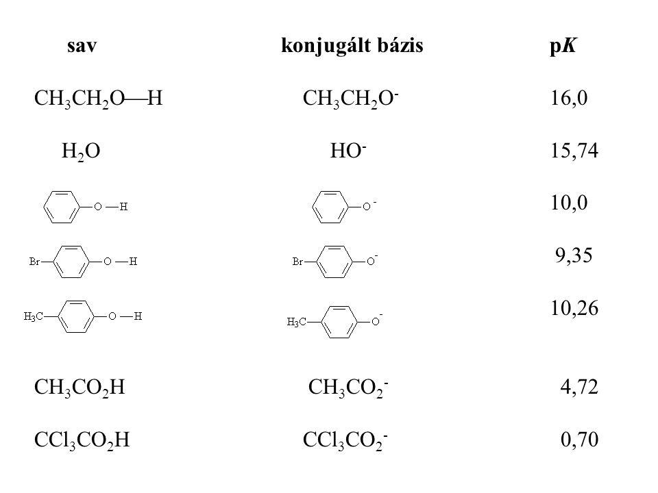 sav konjugált bázis pK CH3CH2OH CH3CH2O- 16,0.