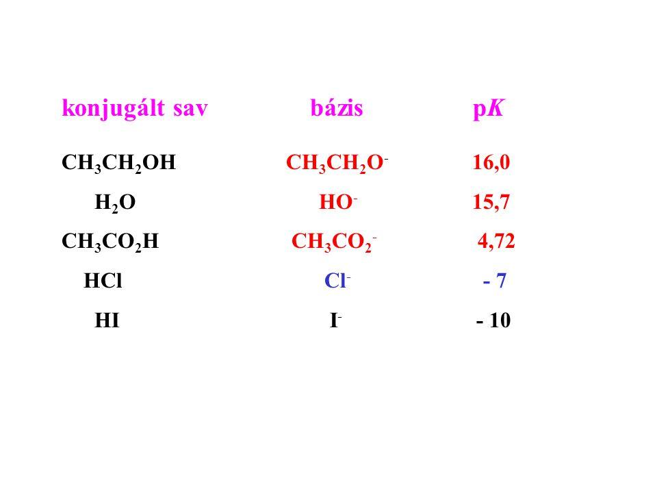 konjugált sav bázis pK CH3CH2OH CH3CH2O- 16,0 H2O HO- 15,7