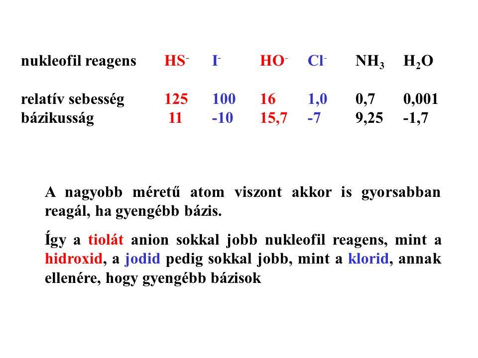 nukleofil reagens HS- I- HO- Cl- NH3 H2O