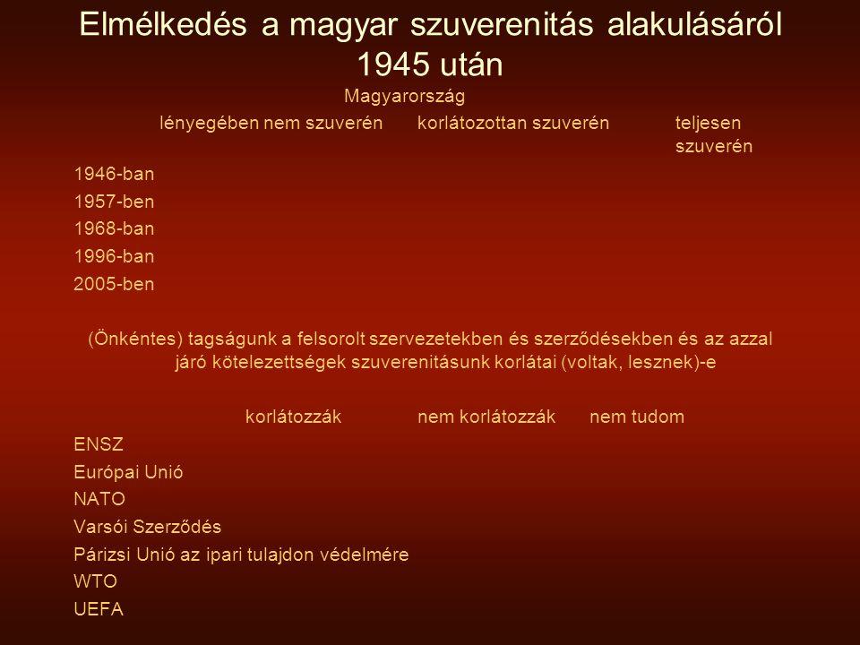 Elmélkedés a magyar szuverenitás alakulásáról 1945 után