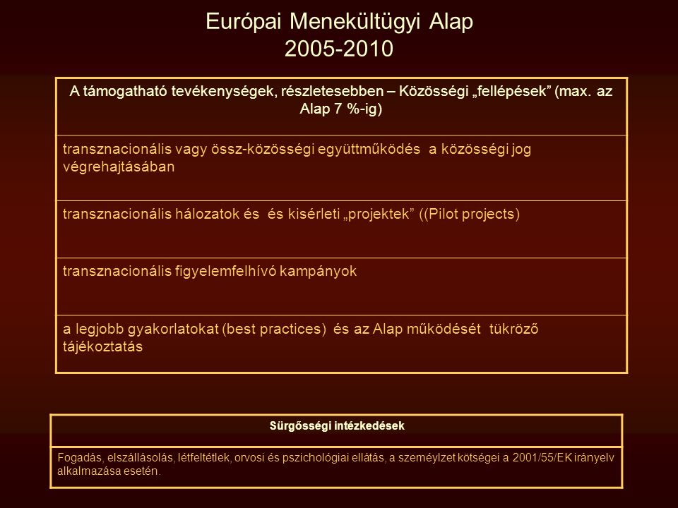 Európai Menekültügyi Alap 2005-2010
